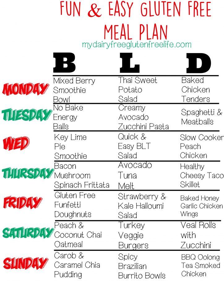 Fun Easy 7 Day Gluten Free Meal Plan My Dairyfree