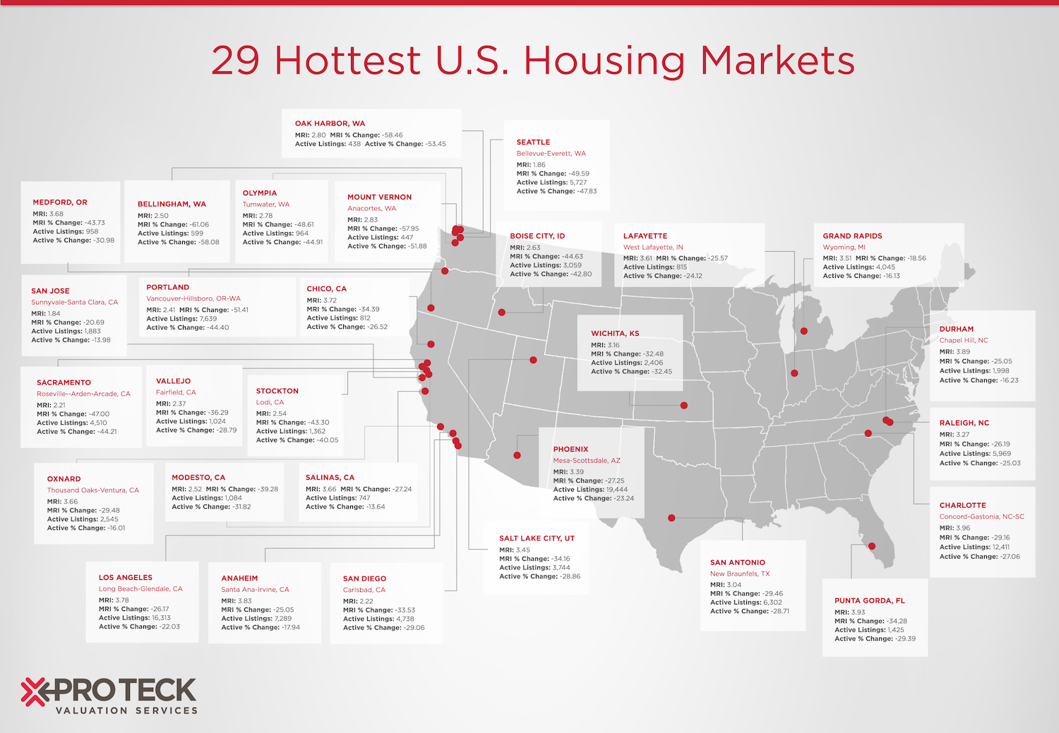 the 4 hottest housing markets on the east coast