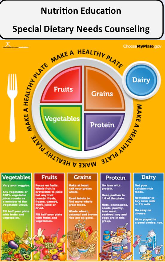 NutritionEducation