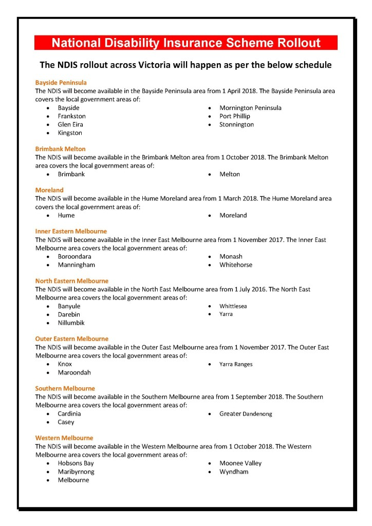 NDIS_rollout_schedule