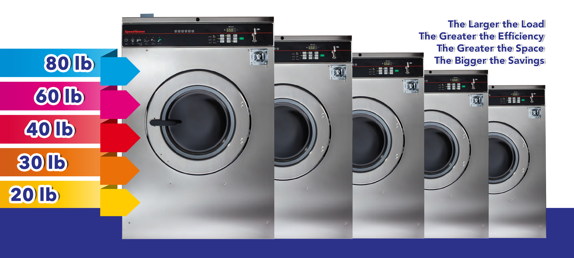 giant washers - clean rite center