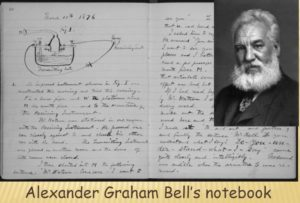 "Alexander Graham Bell's Notebook: ""The Alexander Graham Bell Family Papers."" The Library of Congress."