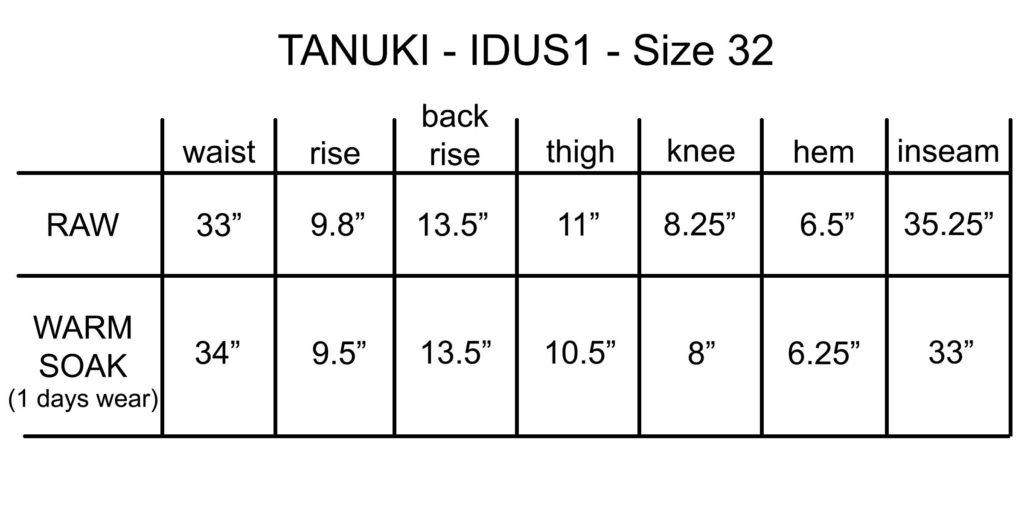 idus1-shrink-chart