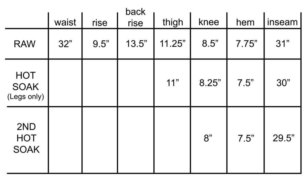 shrink-chart