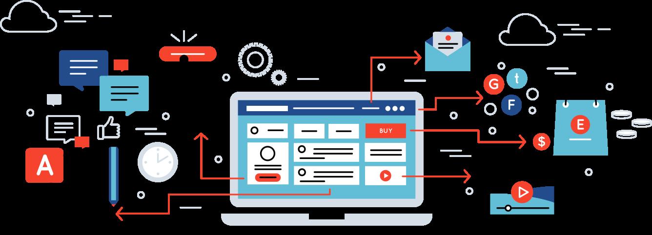 digital marketing system