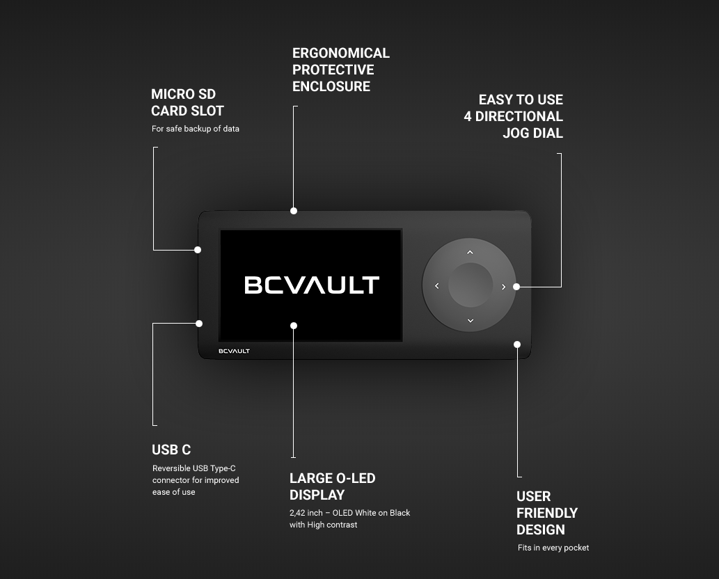 BC Vault Most secure crypto wallet