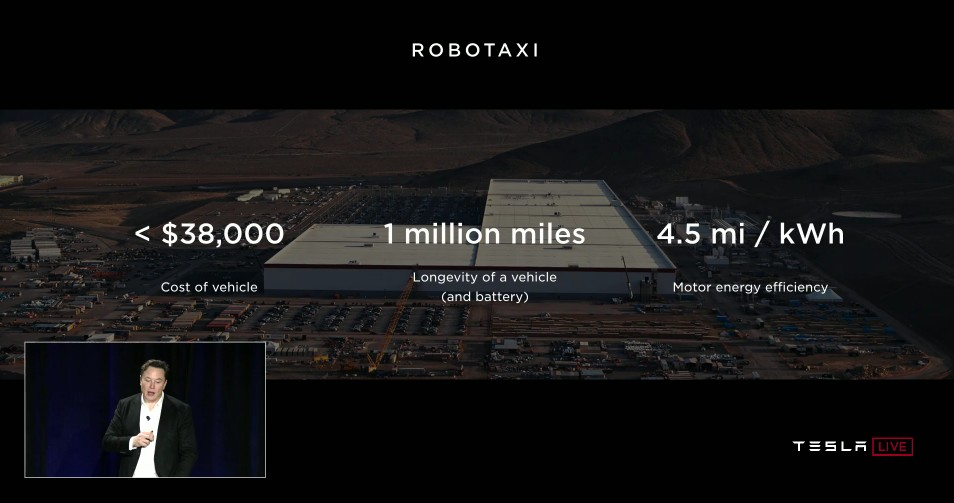 Tesla's aims to deliver 1 million self-driving cars by end of 2019, launch Robotaxi service