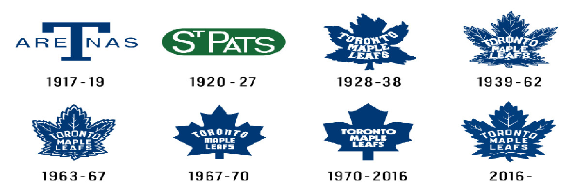 Great Moments in Toronto Maple Leafs Hockey