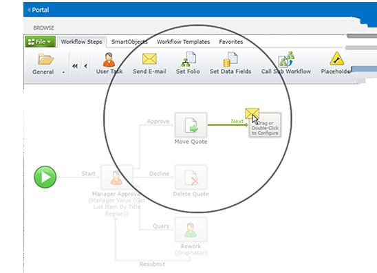SharePoint Workflow Design