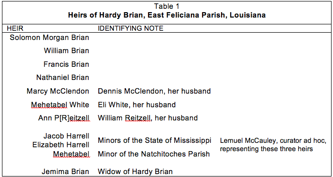 heirs-of-brian_hardy_table