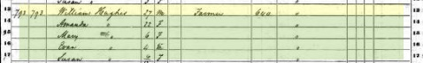 Cropped image of 1850 U S Census record for Scott County, Kentucky.