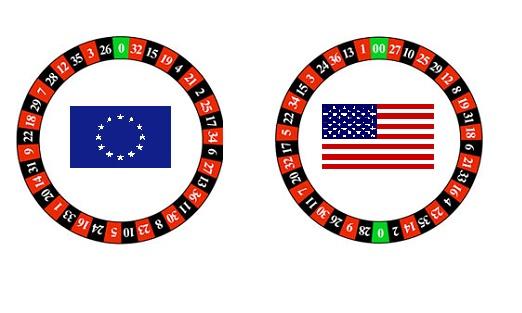 roulette-wheel european american