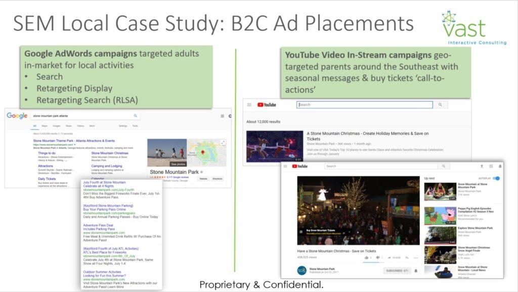 local-digital-marketing-case-study-atlanta