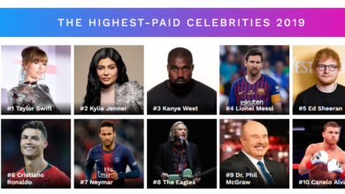 Photo of Forbes List – Top 100 Highest-Paid Entertainers 2019