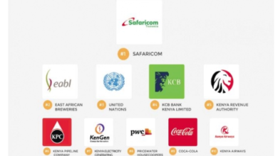 Photo of Top 100 Kenyan Companies To Work For In 2019