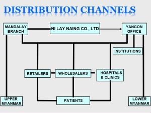 NLN-Distribution-Channels02-2015