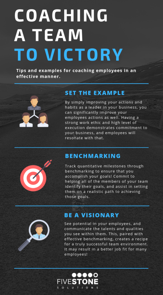 Three examples of coaching employees that you can utilize in your own business.