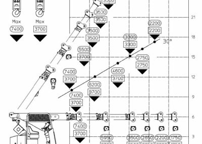 50-e-load-chart-with-1-and-2-parts-of-line