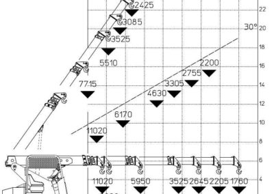50e-load-chart-hook-only