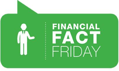 Financial Friday: Hedonic Adaptation