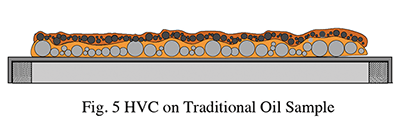HVC_fig5