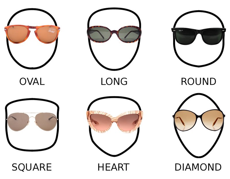 Choosing the Right Sports Sunglasses