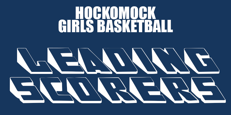 Hockomock Girls Basketball League Leaders