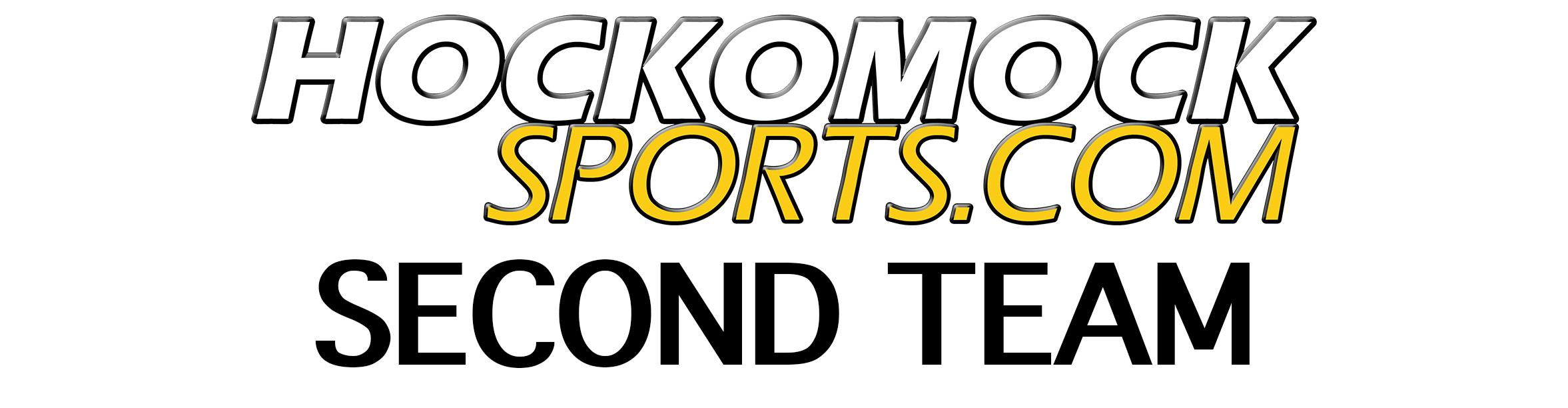 2020 HockomockSports Boys Hockey Awards