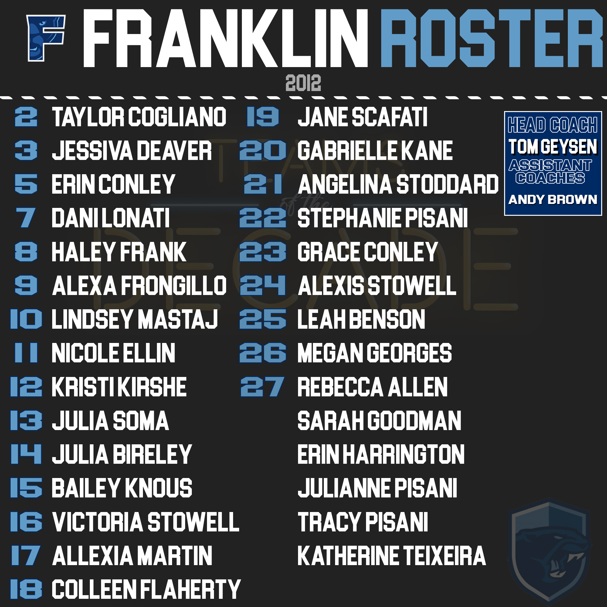 Franklin girls soccer