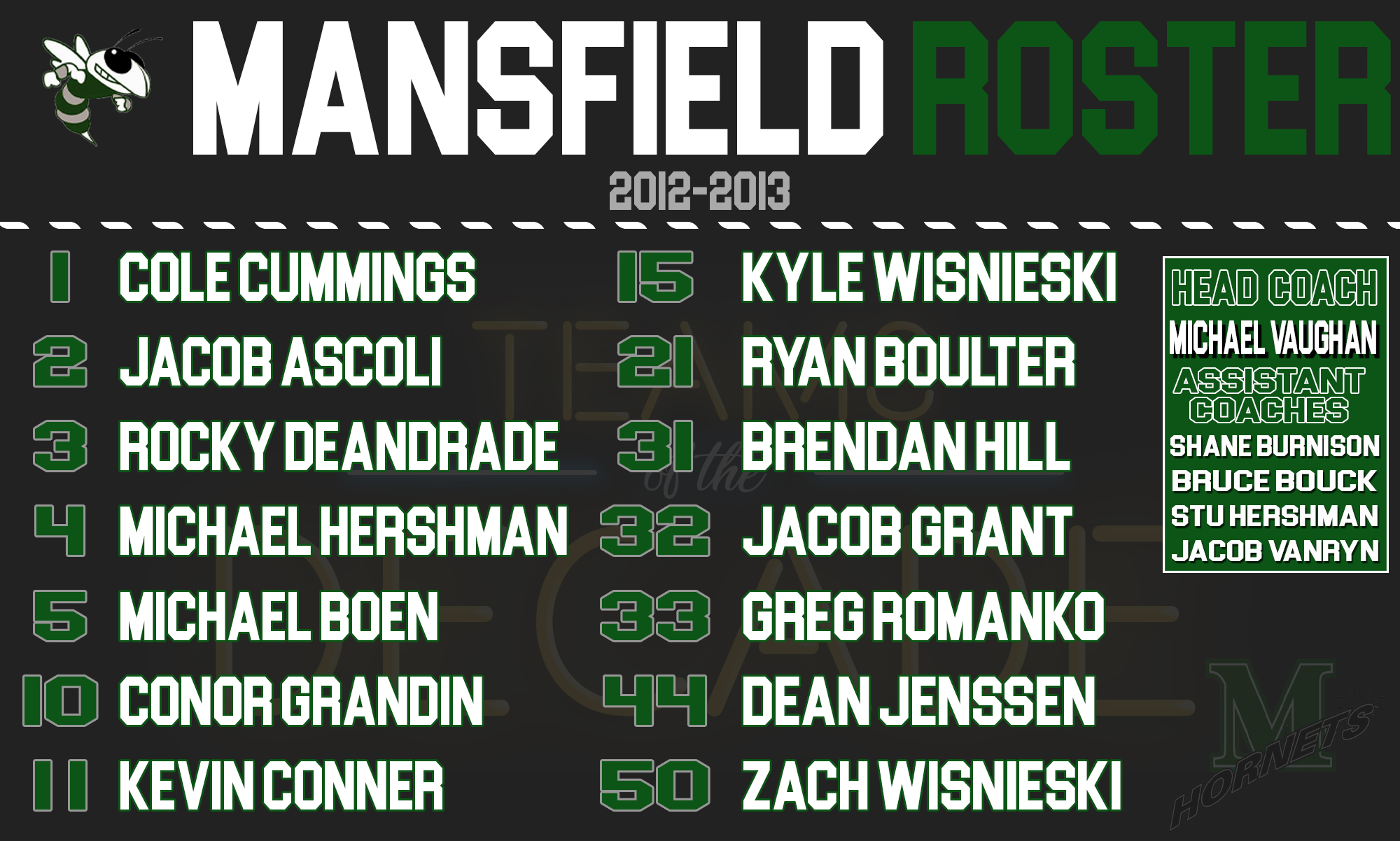 Mansfield boys basketball