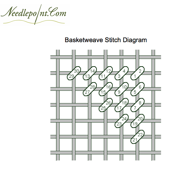 How to basketweave