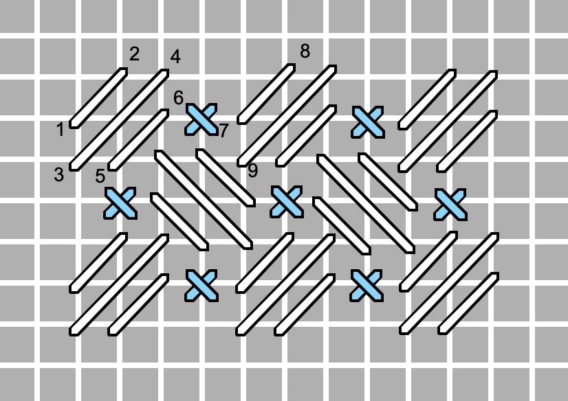 Stitch Style-Criss Cross Hungarian