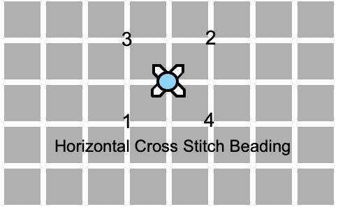 Stitch Style- Cross Stitch Beading