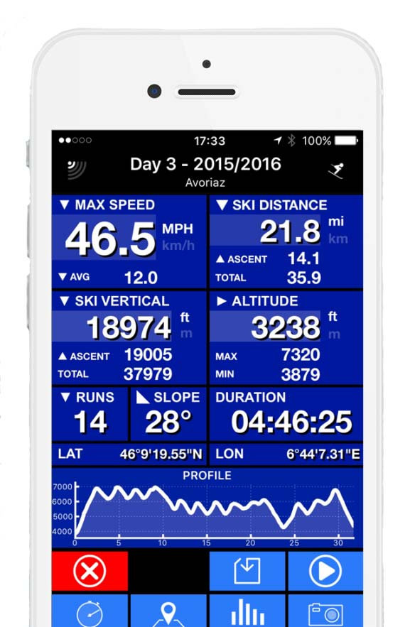 apps for skiers
