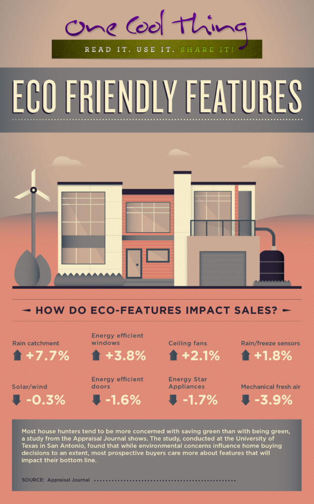 eco friendly features