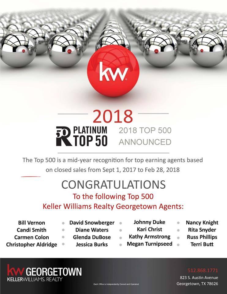 KW top 500