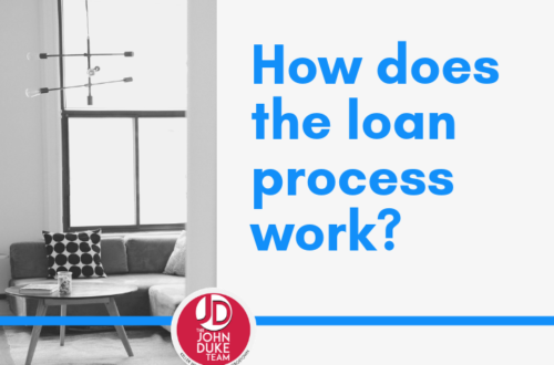 how does the loan process work_