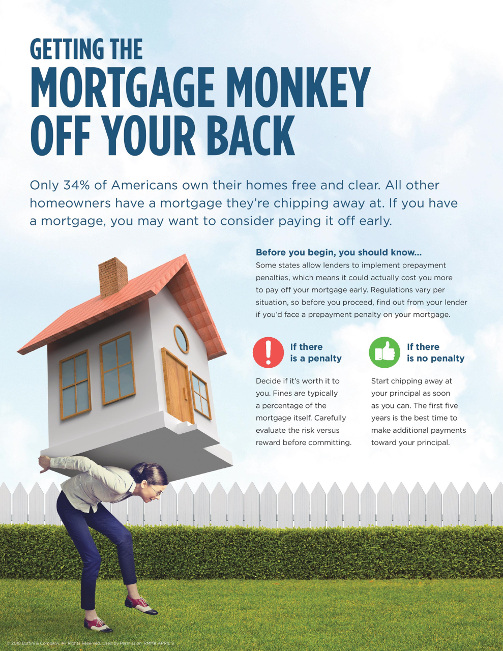 Only 34% of Americans own their own homes free and clear. All other homeowners have a mortgage they're chipping away at. If you have a mortgage, you may want to consider paying it off early. Before you begin you should know some states allow lenders to implement prepayment penalties, which means it could actually cost you more to pay off your mortgage early. So, check with your lender to see if you have a prepayment penalty on your mortgage.
