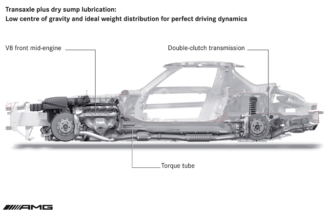 SLS Aluminum Frame Sketch