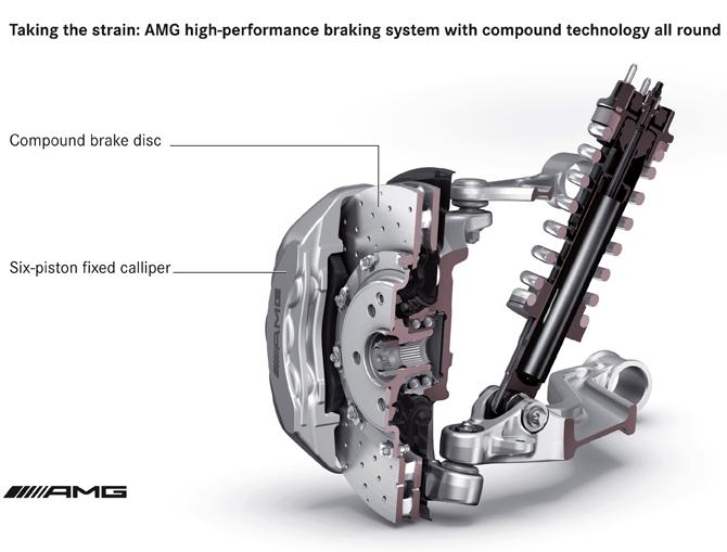 670px-SLS-Brakes-2011_SLS_AMG_24