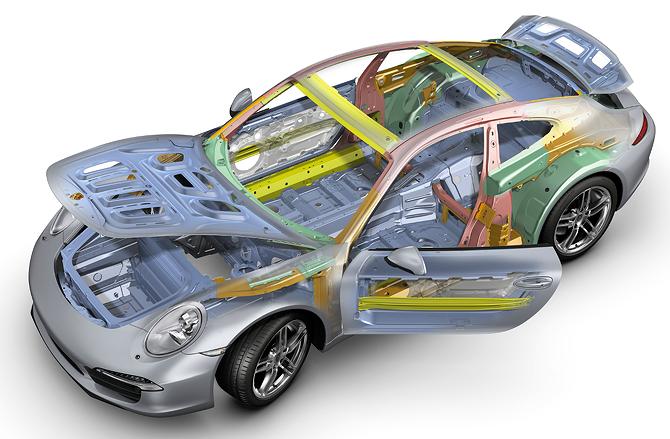 Porsche 911 Carrera S body