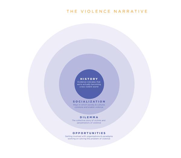 WCFOC_History-of-Violence