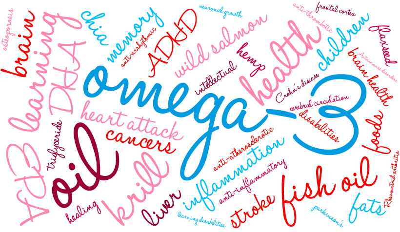 Let's talk about – Omega 3s and you