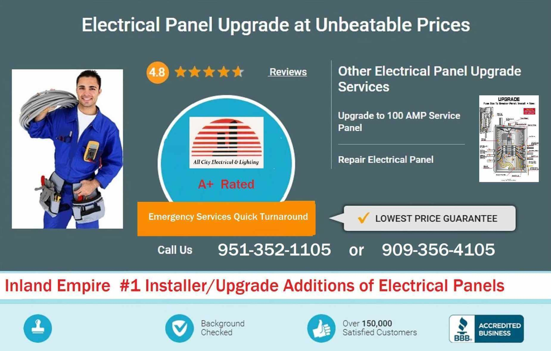banner electrical panel page