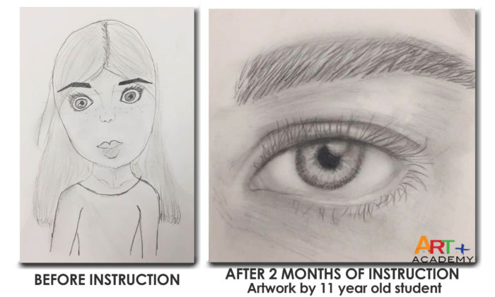 Progress of a 12 year old student in art class.