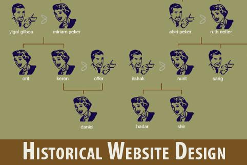 Historical Website Design by Gary Crossey Asheville