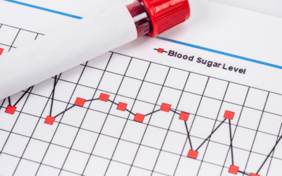 Dysglycemia: The blood sugar rollercoaster