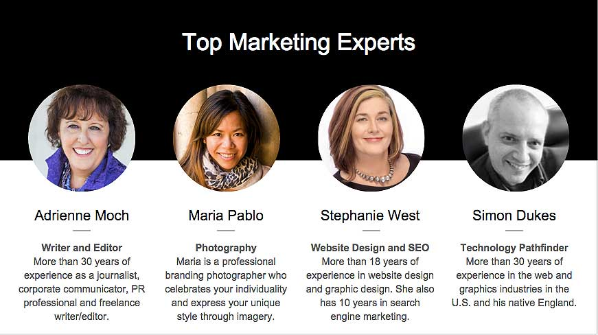 best marketing consultants san diego