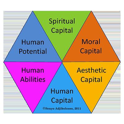 six-dimensions-w-copyright