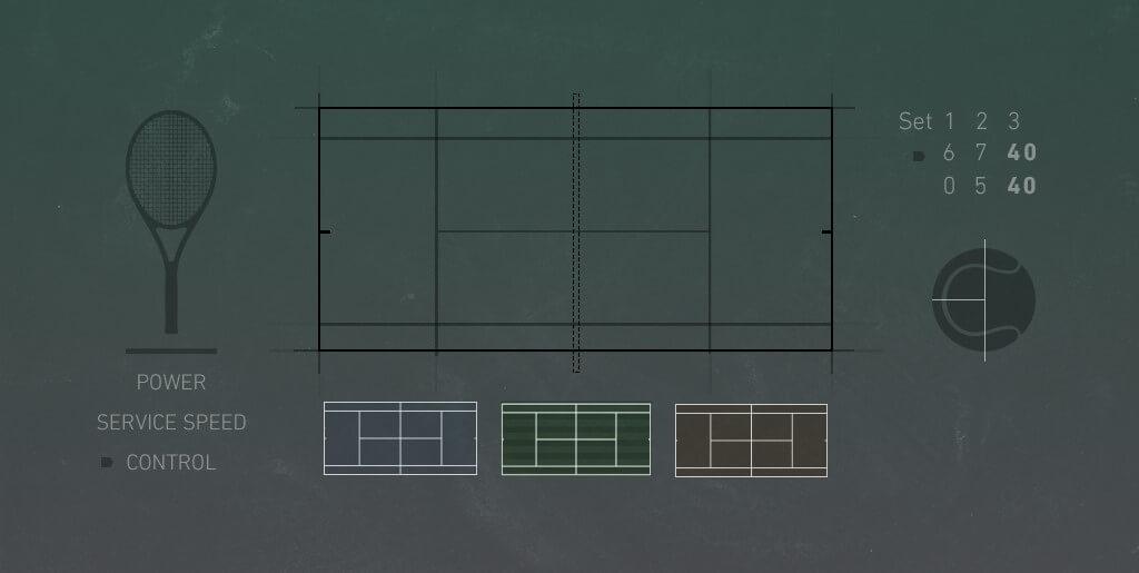 테니스 베팅방법 2